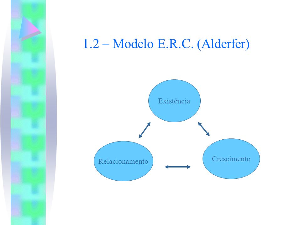 1.2 – Modelo E.R.C. (Alderfer)