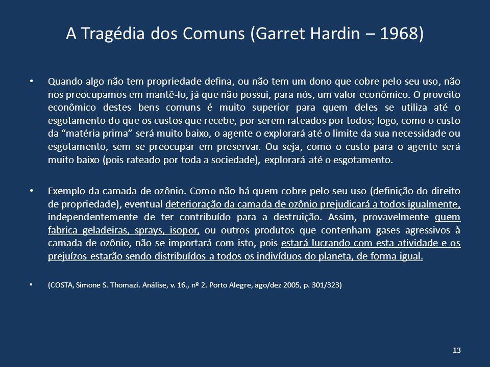 A Tragédia dos Comuns (Garret Hardin – 1968)
