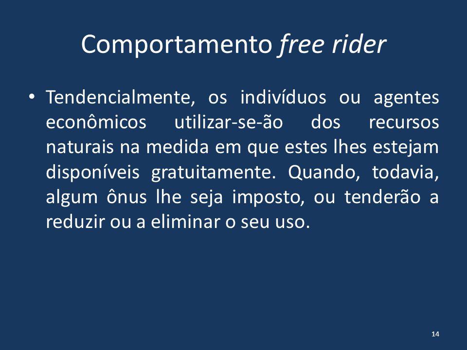 Comportamento free rider