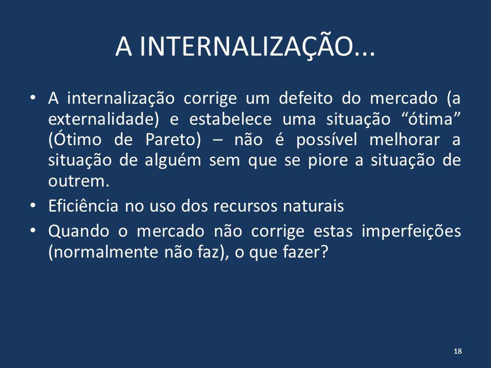 A INTERNALIZAÇÃO...