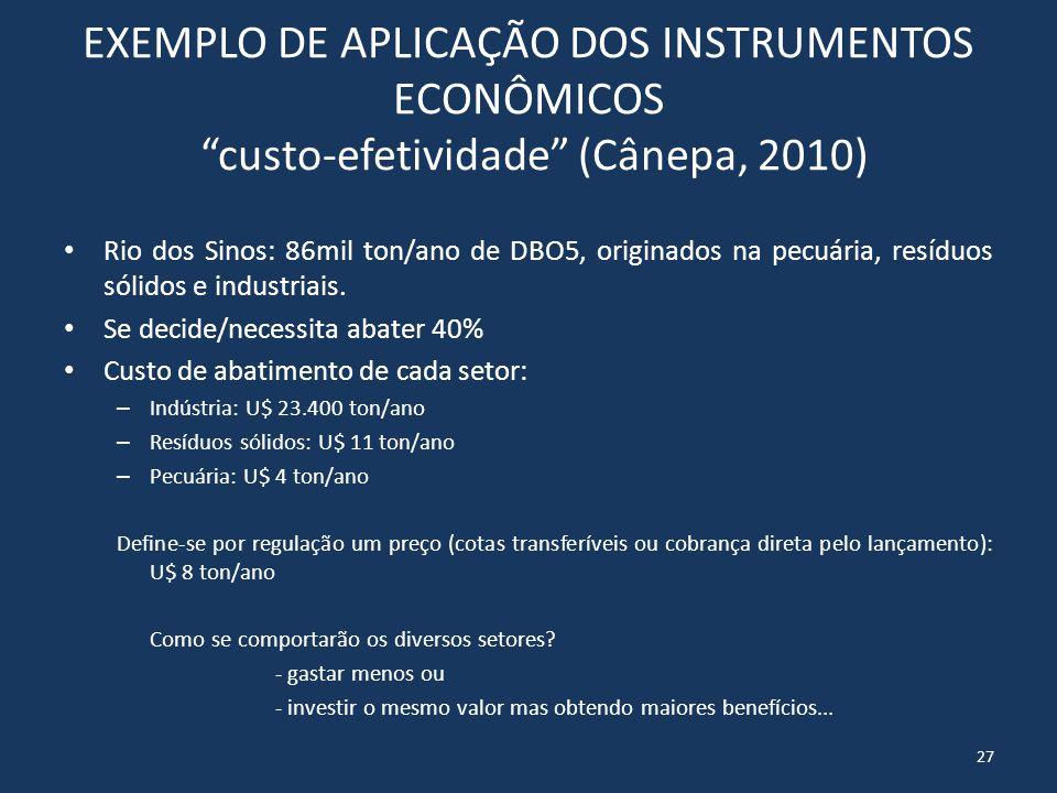 EXEMPLO DE APLICAÇÃO DOS INSTRUMENTOS ECONÔMICOS custo-efetividade (Cânepa, 2010)