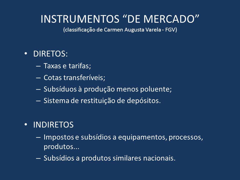 INSTRUMENTOS DE MERCADO (classificação de Carmen Augusta Varela - FGV)