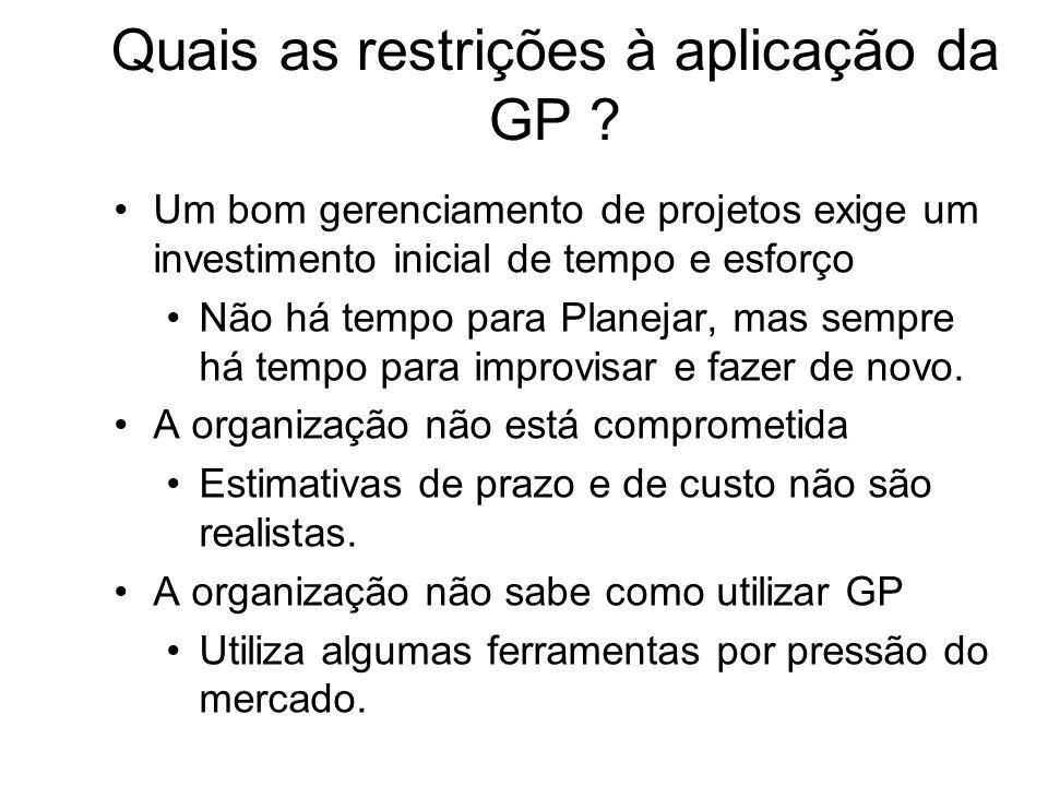 Quais as restrições à aplicação da GP