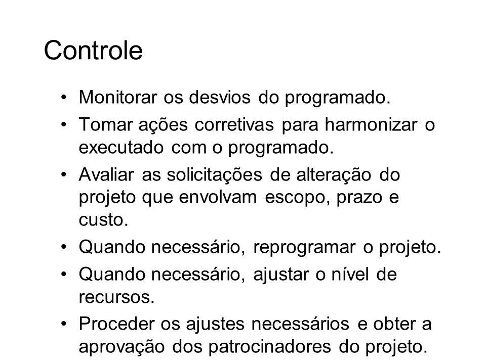 Controle Monitorar os desvios do programado.