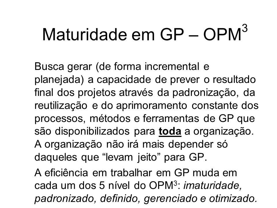 Maturidade em GP – OPM3