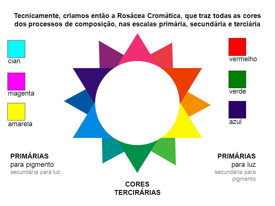 Tecnicamente, criamos então a Rosácea Cromática, que traz todas as cores dos processos de composição, nas escalas primária, secundária e terciária