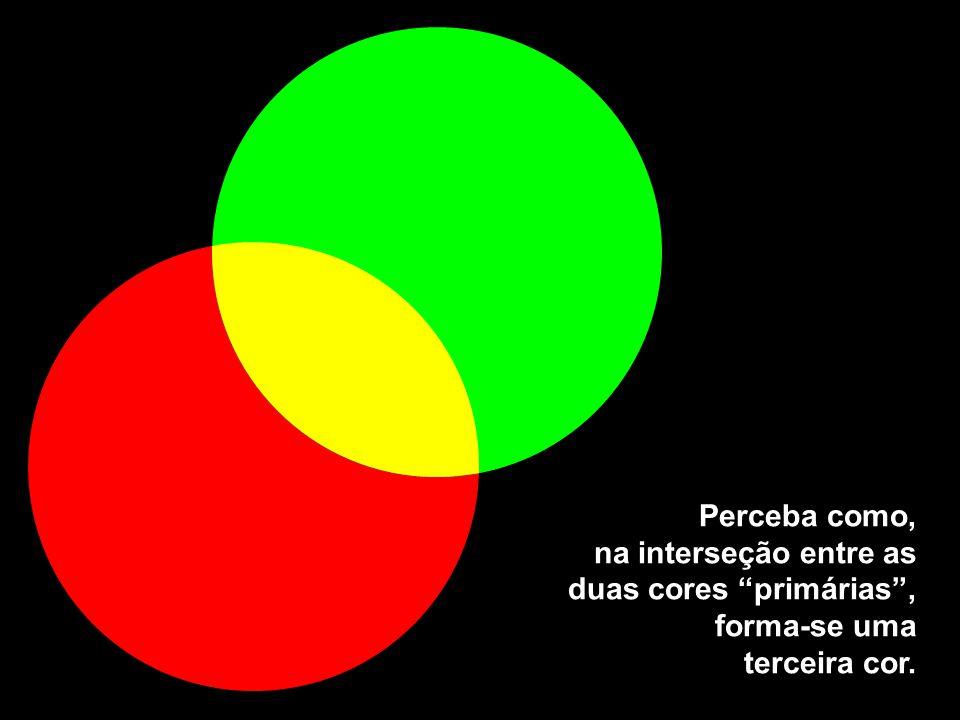 Perceba como, na interseção entre as duas cores primárias , forma-se uma terceira cor.