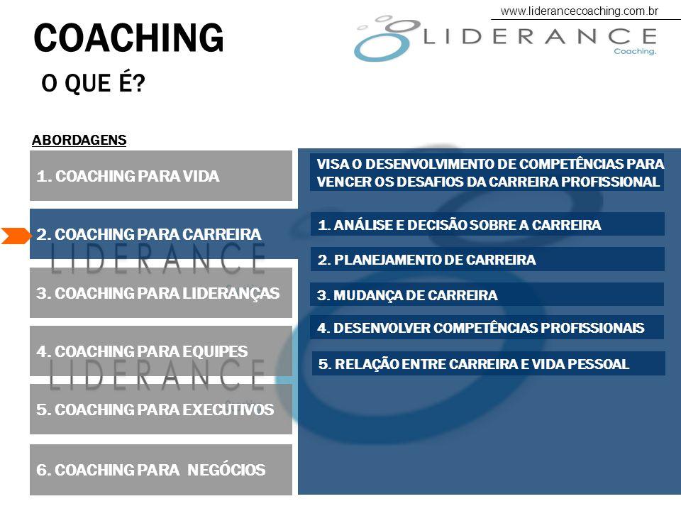 COACHING O QUE É 1. COACHING PARA VIDA 2. COACHING PARA CARREIRA