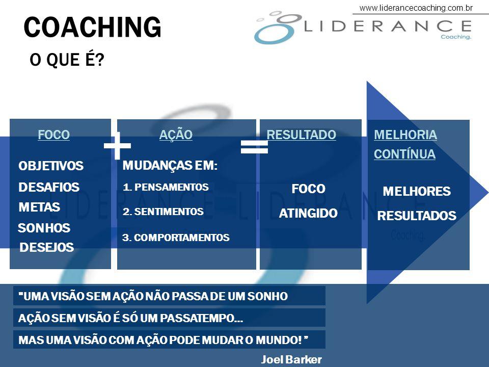 + = COACHING O QUE É FOCO AÇÃO RESULTADO MELHORIA CONTÍNUA OBJETIVOS