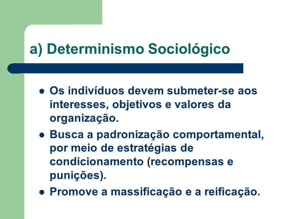 a) Determinismo Sociológico