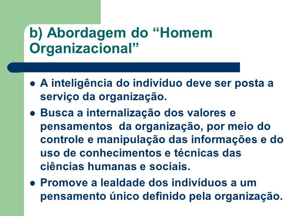 b) Abordagem do Homem Organizacional