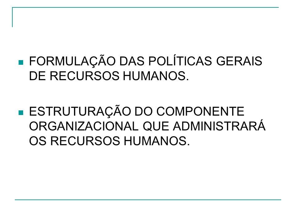 FORMULAÇÃO DAS POLÍTICAS GERAIS DE RECURSOS HUMANOS.