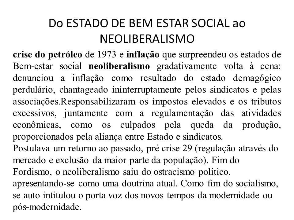 Do ESTADO DE BEM ESTAR SOCIAL ao NEOLIBERALISMO
