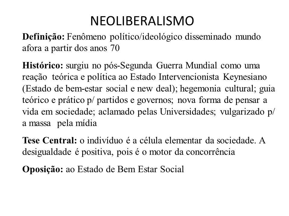 NEOLIBERALISMO Definição: Fenômeno político/ideológico disseminado mundo afora a partir dos anos 70.