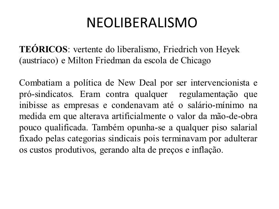 NEOLIBERALISMO TEÓRICOS: vertente do liberalismo, Friedrich von Heyek (austríaco) e Milton Friedman da escola de Chicago.