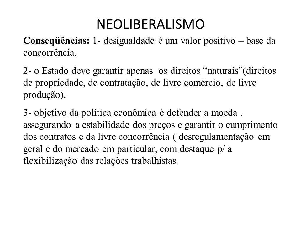 NEOLIBERALISMO Conseqüências: 1- desigualdade é um valor positivo – base da concorrência.