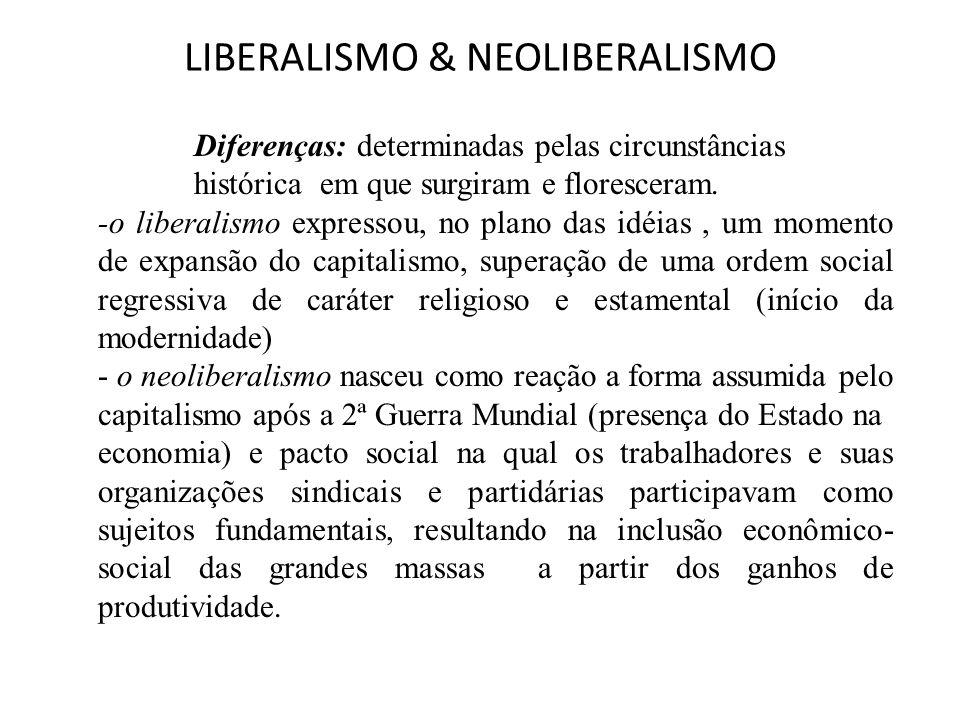 LIBERALISMO & NEOLIBERALISMO