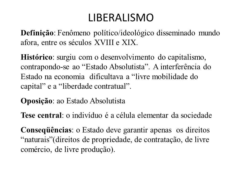 LIBERALISMO Definição: Fenômeno político/ideológico disseminado mundo afora, entre os séculos XVIII e XIX.