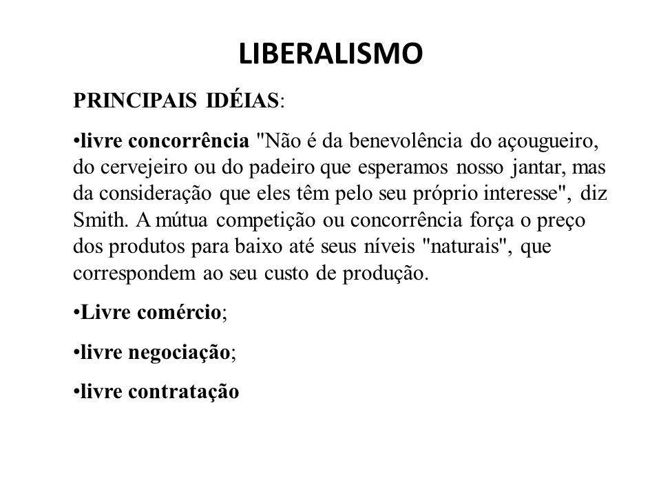 LIBERALISMO PRINCIPAIS IDÉIAS: