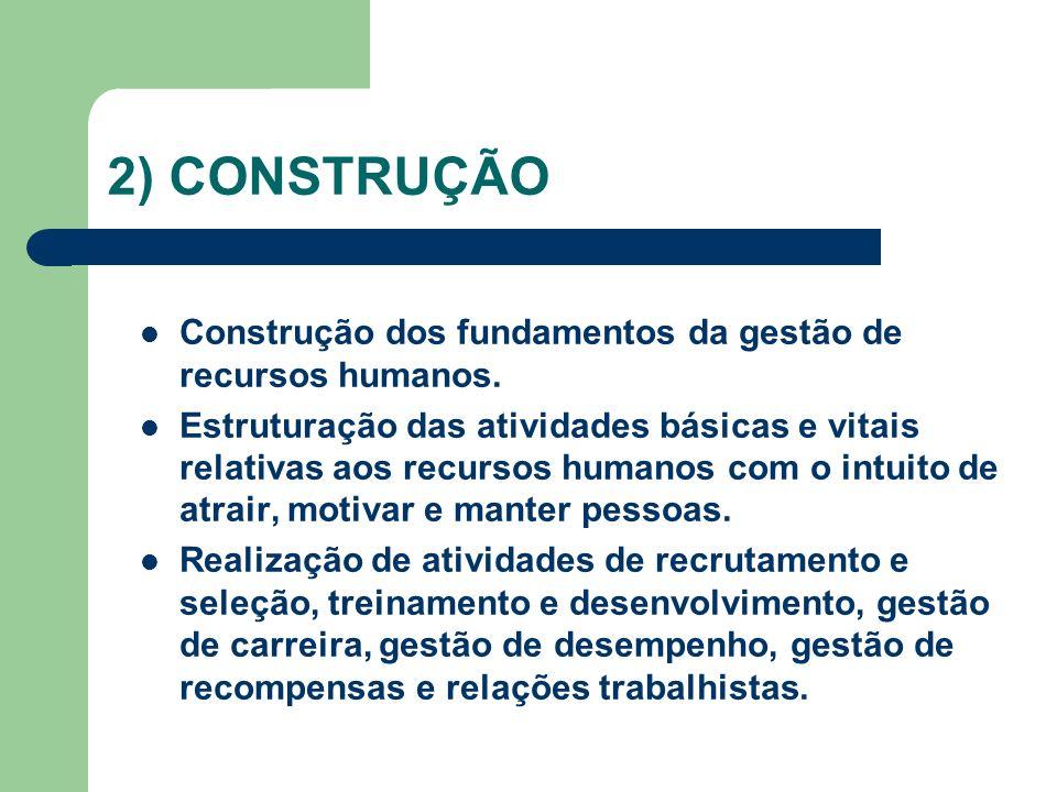 2) CONSTRUÇÃO Construção dos fundamentos da gestão de recursos humanos.
