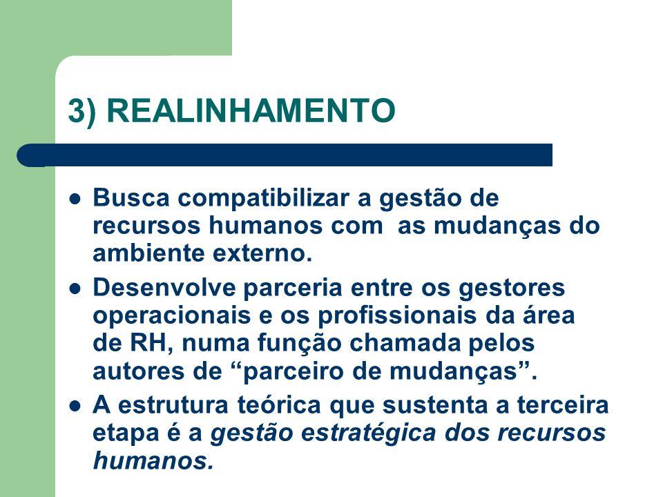 3) REALINHAMENTOBusca compatibilizar a gestão de recursos humanos com as mudanças do ambiente externo.