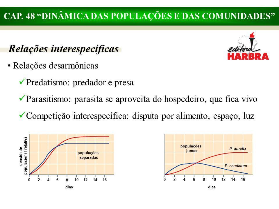 CAP. 48 DINÂMICA DAS POPULAÇÕES E DAS COMUNIDADES