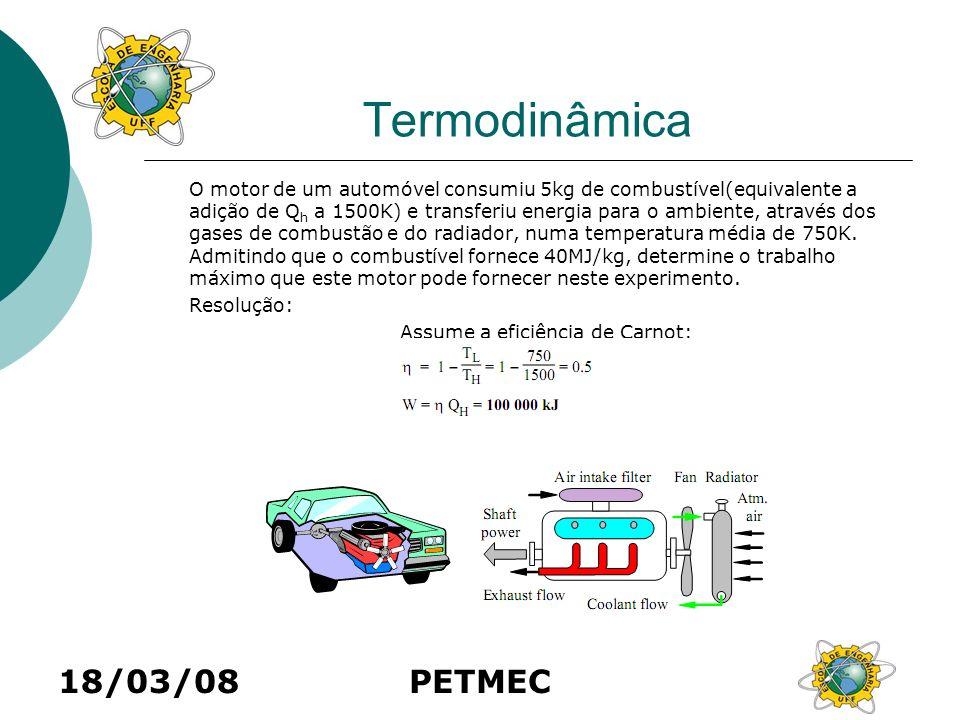 Termodinâmica 18/03/08 PETMEC