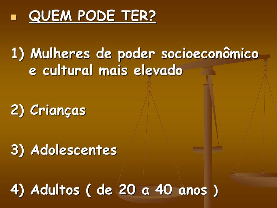 QUEM PODE TER 1) Mulheres de poder socioeconômico e cultural mais elevado. 2) Crianças. 3) Adolescentes.