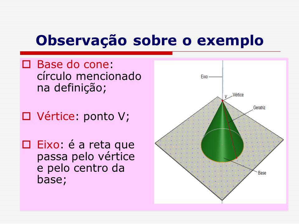 Observação sobre o exemplo