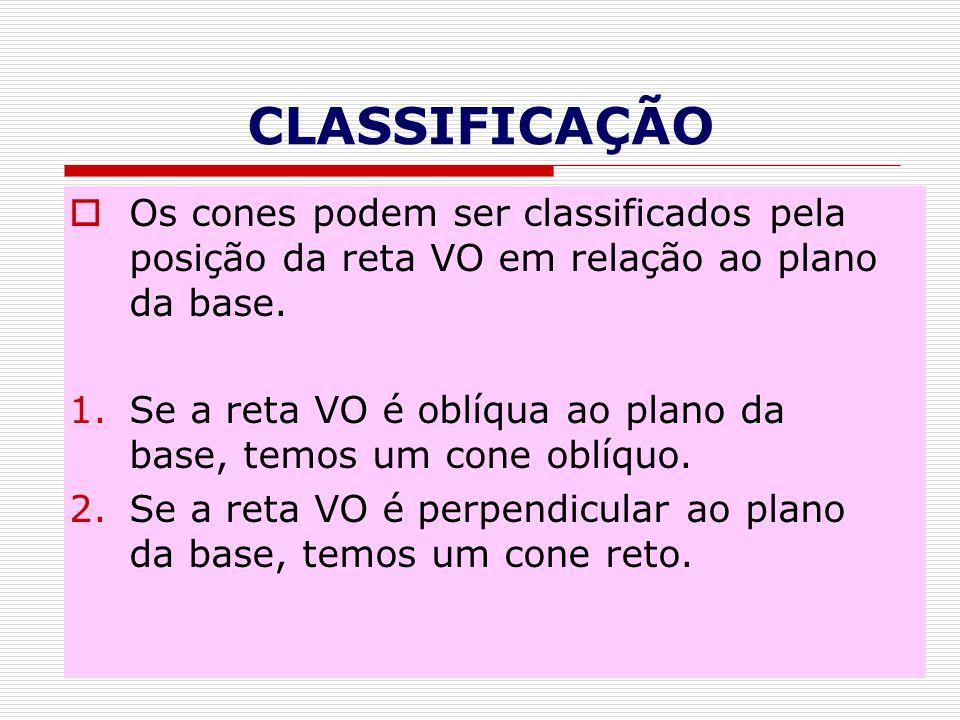 CLASSIFICAÇÃO Os cones podem ser classificados pela posição da reta VO em relação ao plano da base.