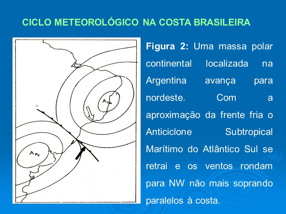 CICLO METEOROLÓGICO NA COSTA BRASILEIRA