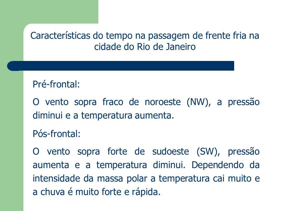 Características do tempo na passagem de frente fria na cidade do Rio de Janeiro
