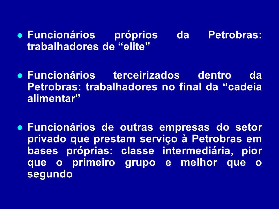 Funcionários próprios da Petrobras: trabalhadores de elite
