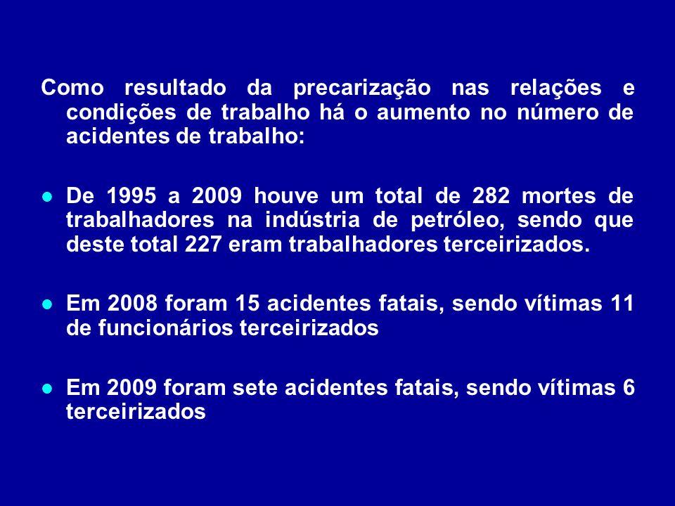 Como resultado da precarização nas relações e condições de trabalho há o aumento no número de acidentes de trabalho:
