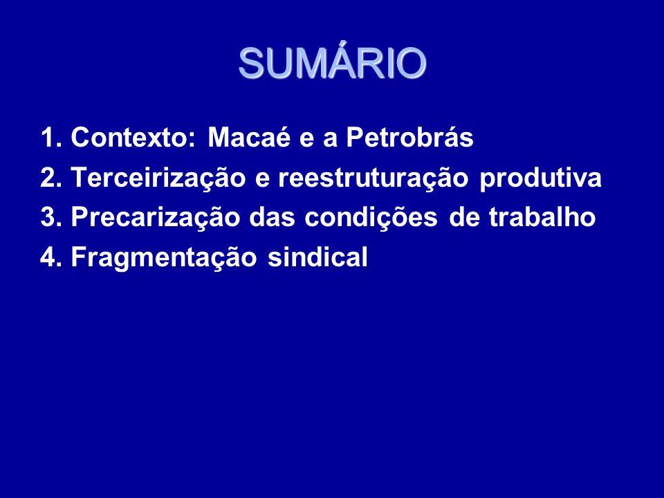 SUMÁRIO 1. Contexto: Macaé e a Petrobrás