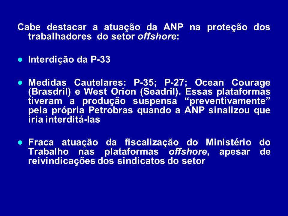 Cabe destacar a atuação da ANP na proteção dos trabalhadores do setor offshore: