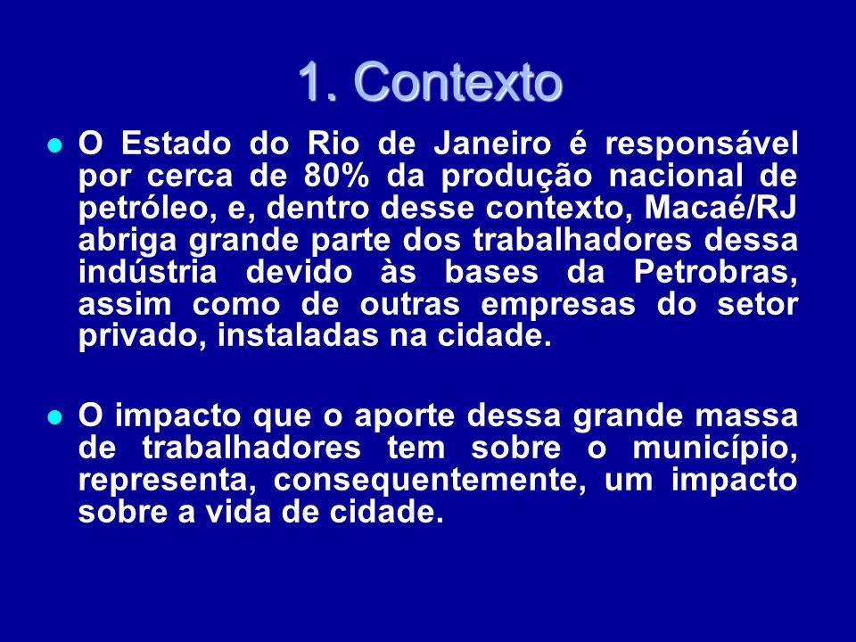 1. Contexto