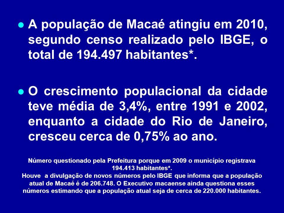 A população de Macaé atingiu em 2010, segundo censo realizado pelo IBGE, o total de 194.497 habitantes*.