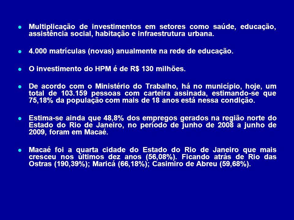 Multiplicação de investimentos em setores como saúde, educação, assistência social, habitação e infraestrutura urbana.