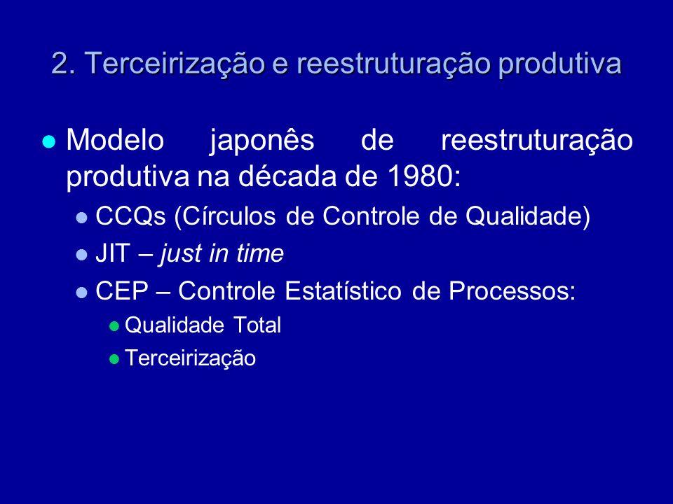 2. Terceirização e reestruturação produtiva