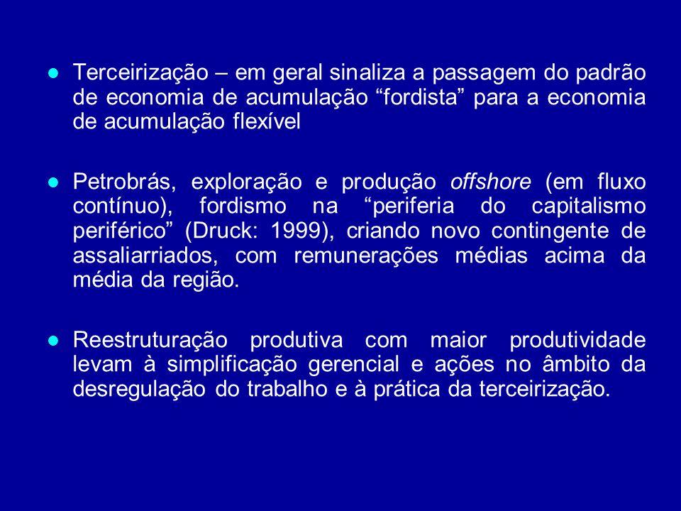 Terceirização – em geral sinaliza a passagem do padrão de economia de acumulação fordista para a economia de acumulação flexível