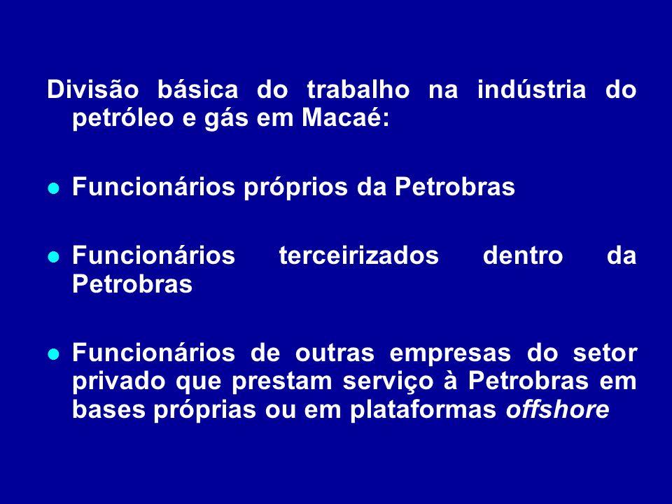 Divisão básica do trabalho na indústria do petróleo e gás em Macaé: