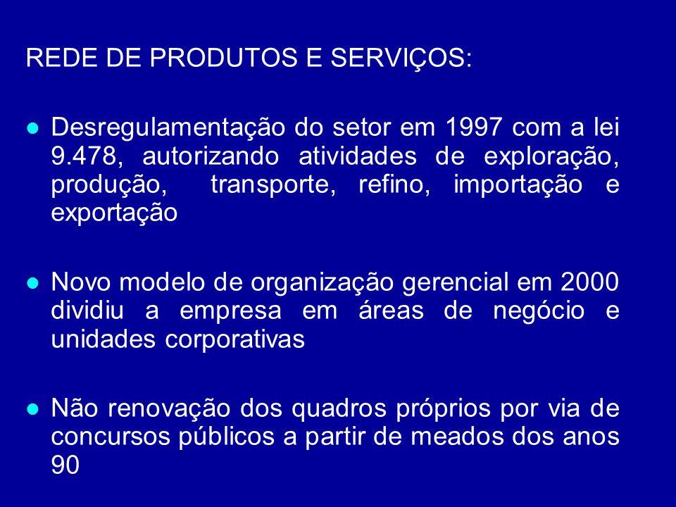 REDE DE PRODUTOS E SERVIÇOS: