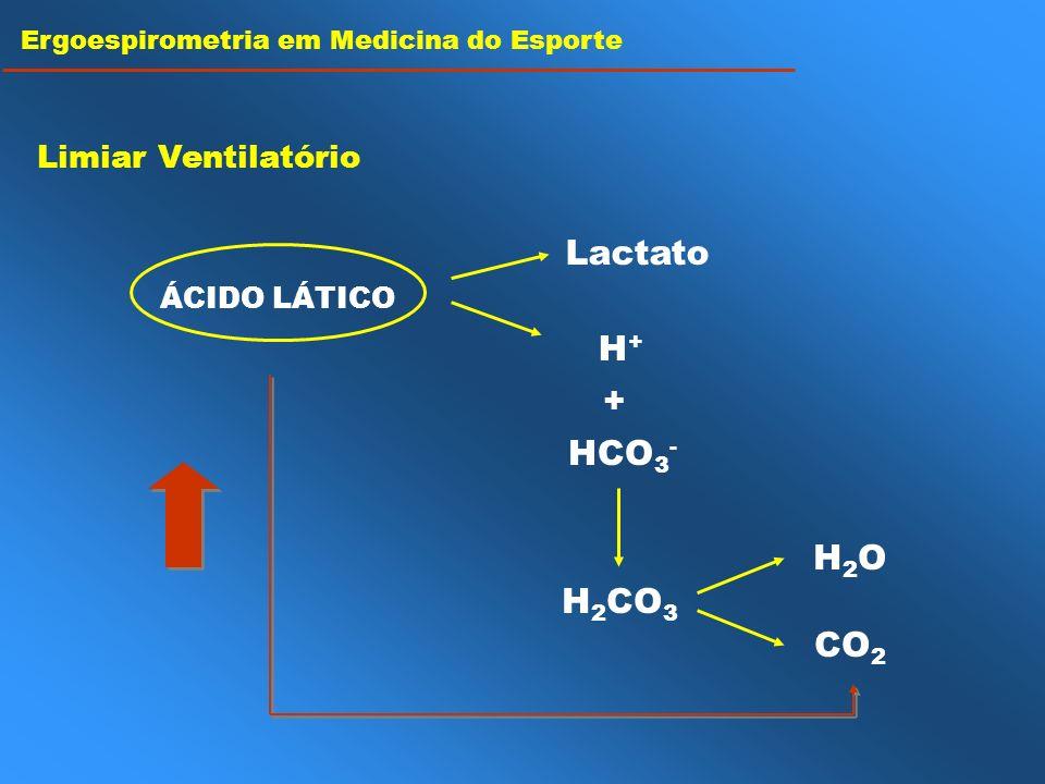 Lactato H+ + HCO3- H2O H2CO3 CO2 Limiar Ventilatório ÁCIDO LÁTICO