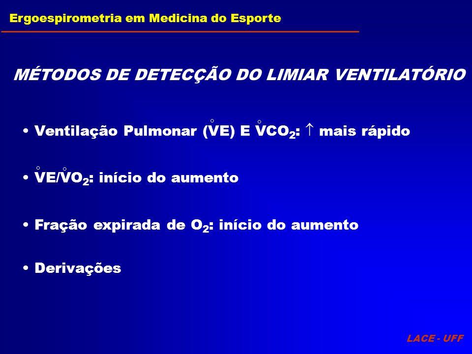 MÉTODOS DE DETECÇÃO DO LIMIAR VENTILATÓRIO