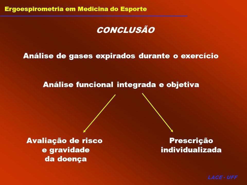 CONCLUSÃO Análise de gases expirados durante o exercício