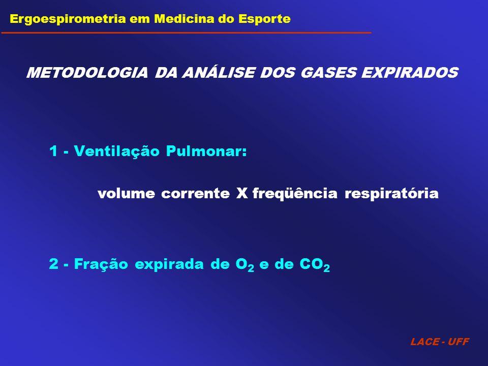 METODOLOGIA DA ANÁLISE DOS GASES EXPIRADOS