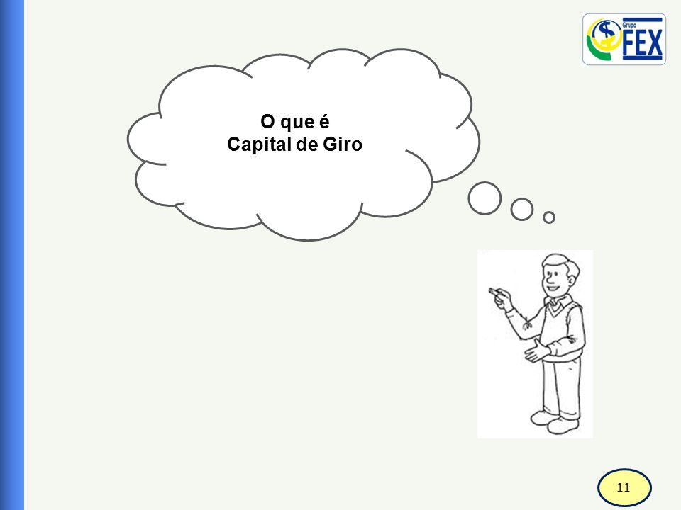 O que é Capital de Giro