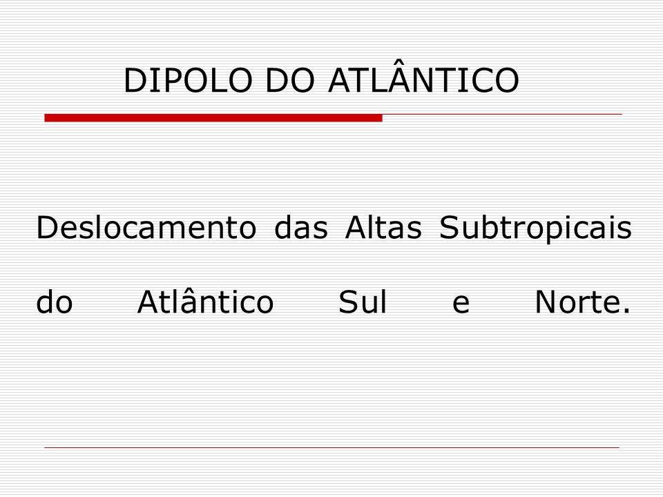 Deslocamento das Altas Subtropicais do Atlântico Sul e Norte.