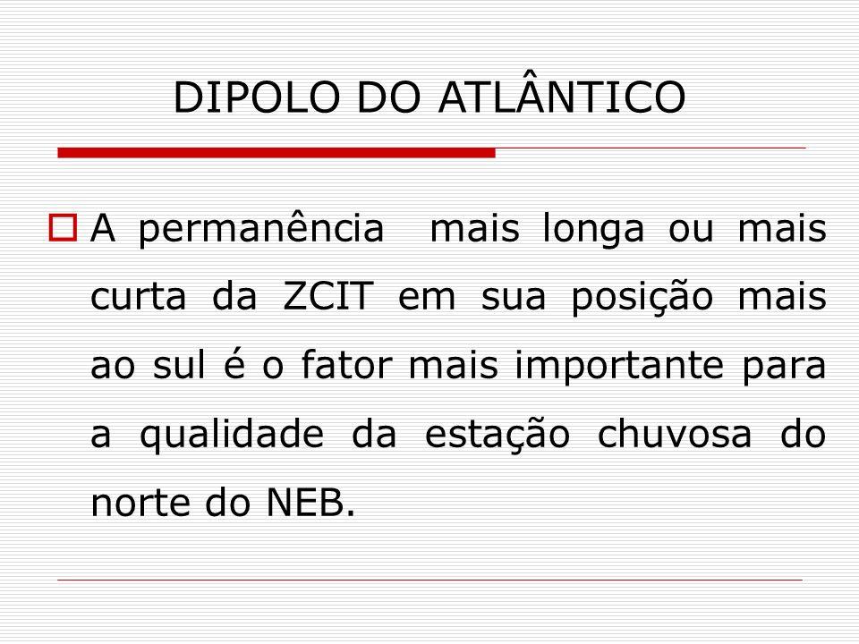 DIPOLO DO ATLÂNTICO